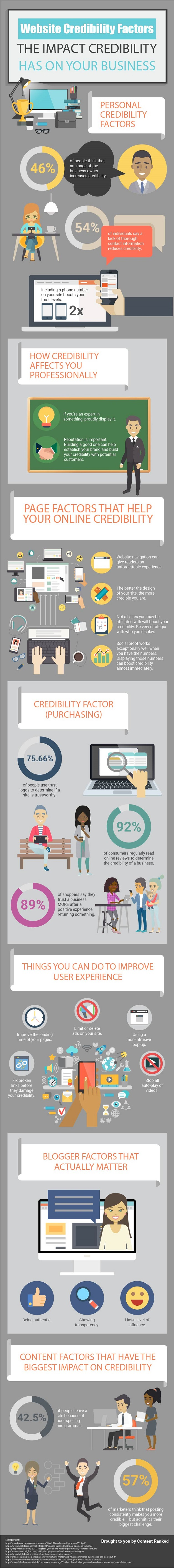 Do-Visitors-Trust-Your-Site-How-to-Improve-Website-Credibility