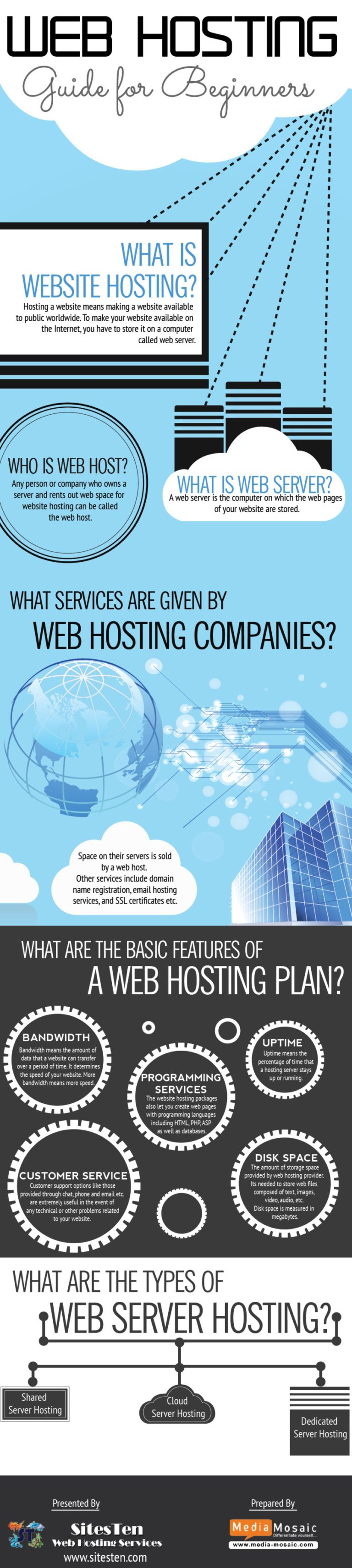 web-hosting-for-beginners-what-it-is-why-you-need-it1-1-768x3422
