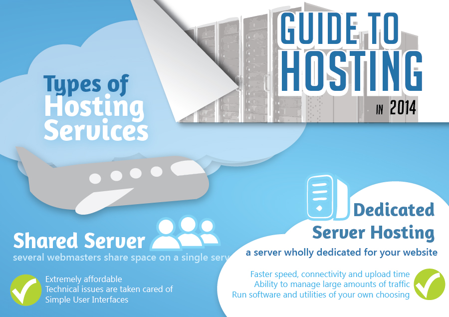 The Best Web Hosting Services of 2020 ...