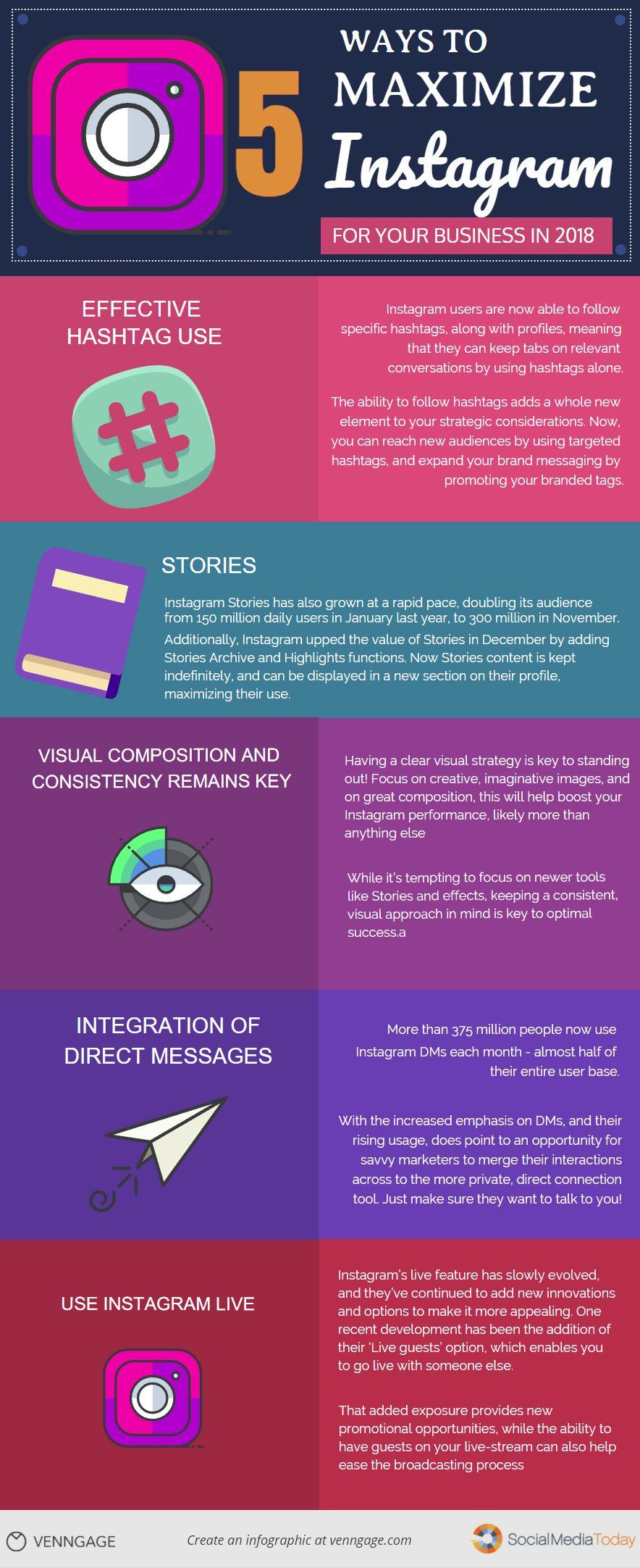 Ways to Maximise Instagram