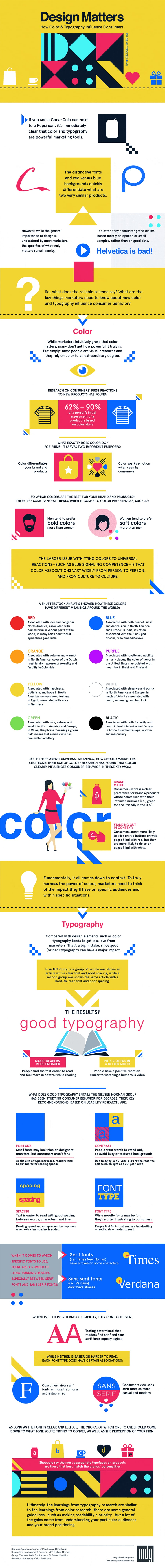How Color And Typography Affects Your Website Customers