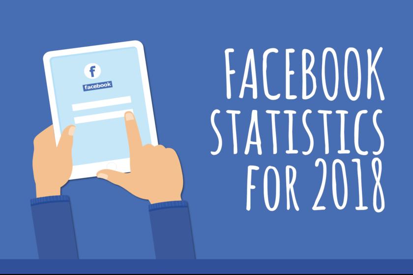 2018 Facebook Statistics For Marketing Success