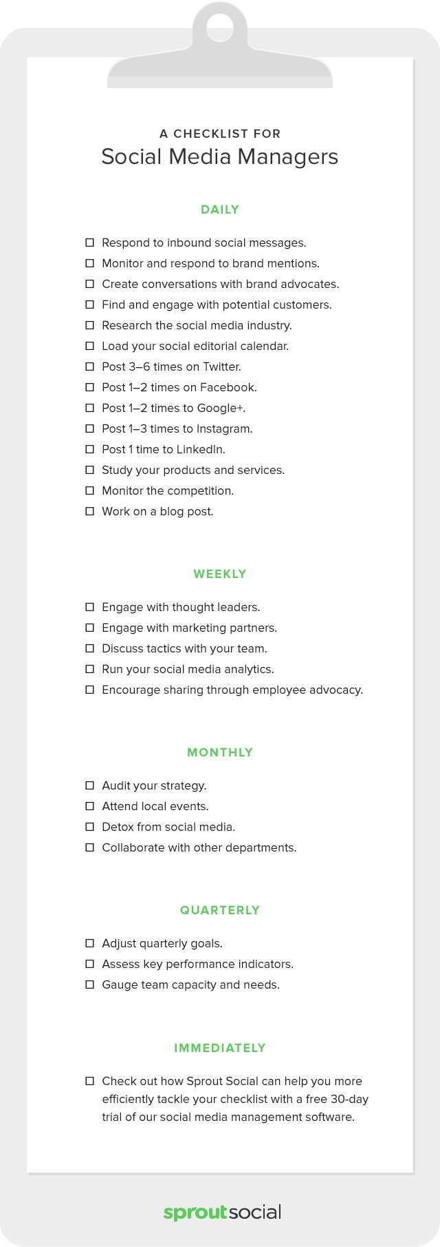 The 25 Step Social Media Checklist