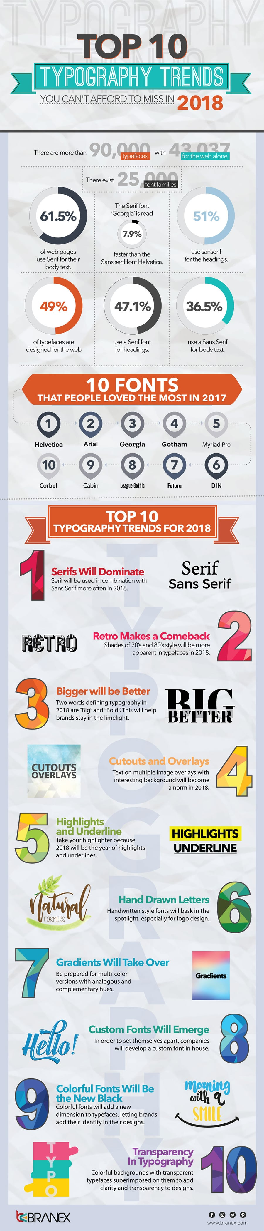 Design: 10 Typography Trends Taking Over 2018