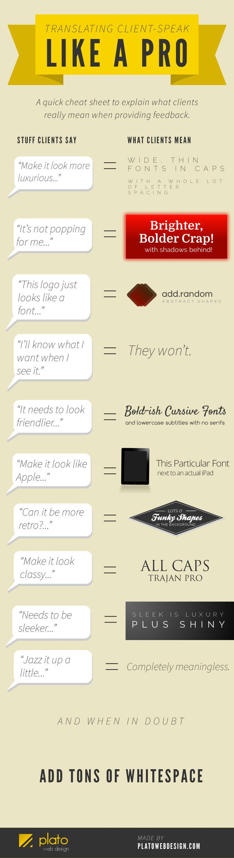 A Designer's Client Feedback Cheat Sheet