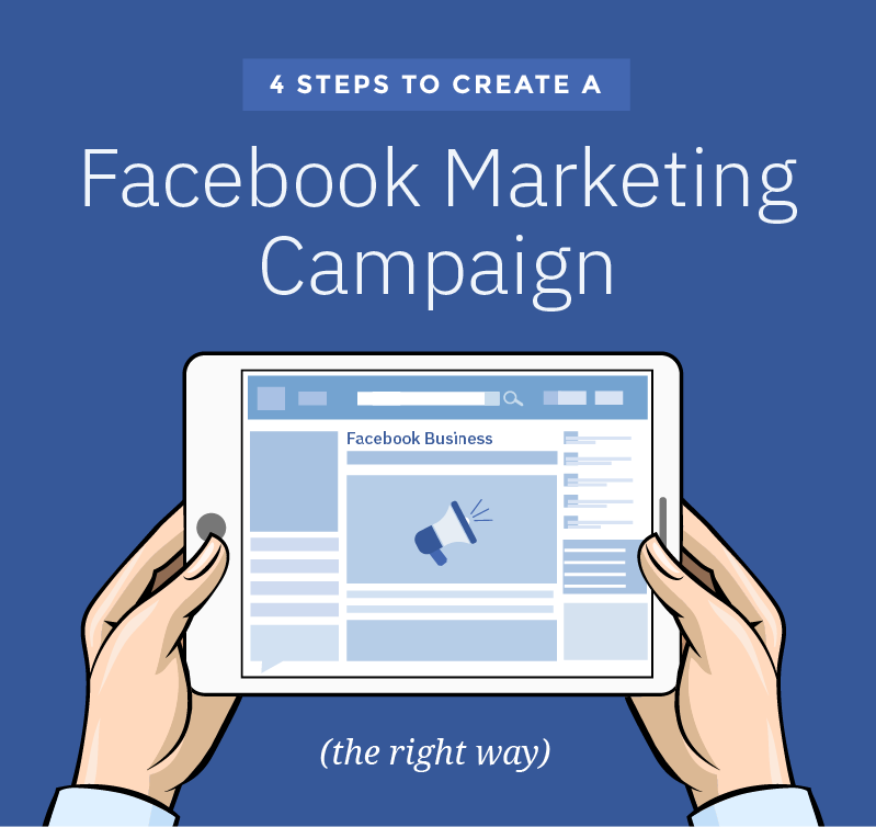 4 Step Guide To An Awesome Facebook Marketing Campaign
