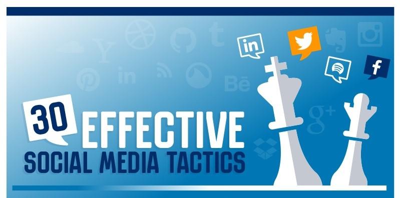 30 Effective Social Media Marketing Tactics