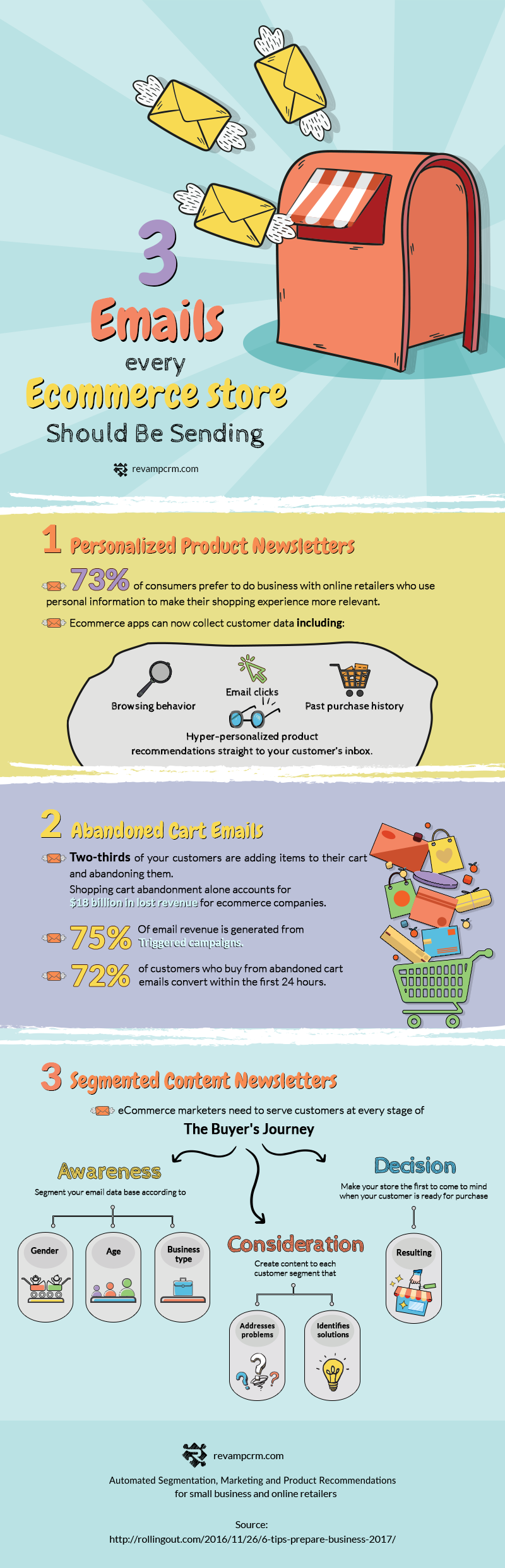 3 Important Emails Your eCommerce Store Should Be Sending