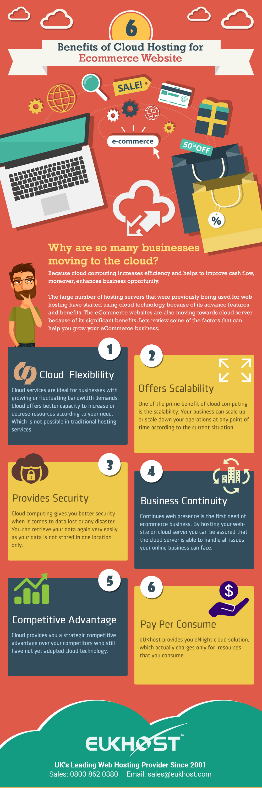 Top 6 Benefits of Cloud Hosting You Need For ECommerce Website