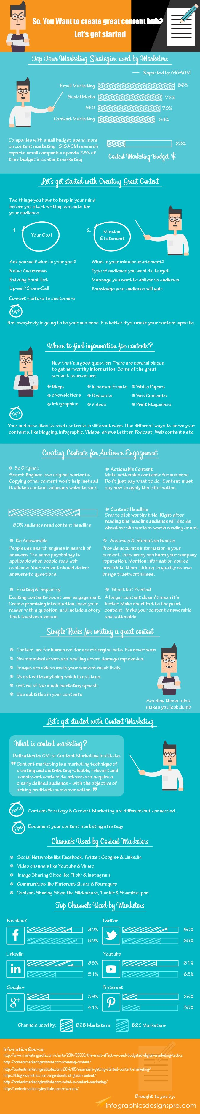 Keys To Creating Great Content On Your Website