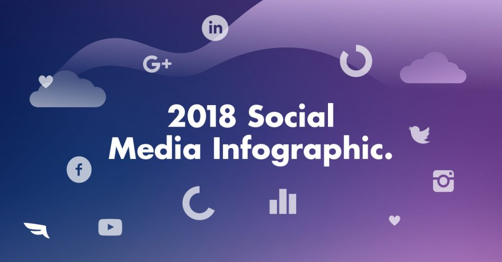 The 2018 Social Media Trends And Stats For Success
