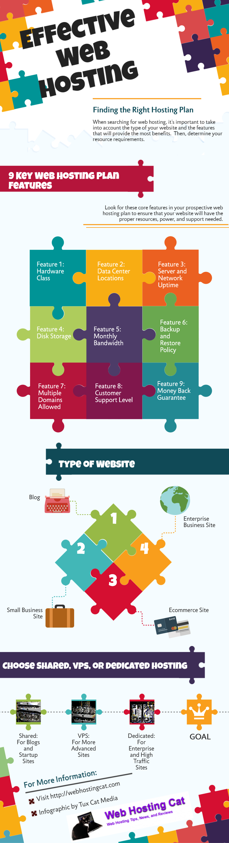 Effective Elements Of A Web Hosting Plan