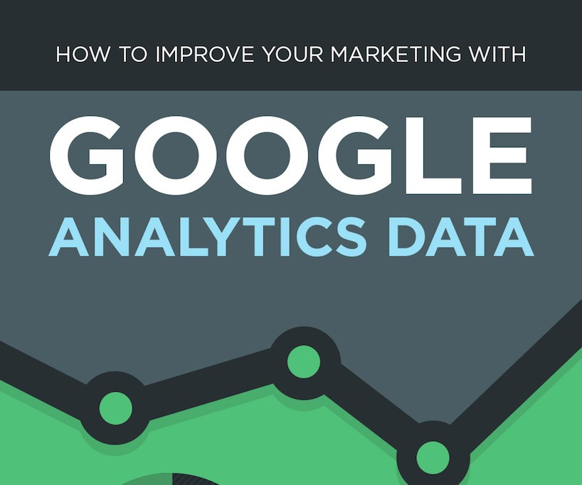 9 Important Steps To Improve Your Marketing With Google Analytics Data