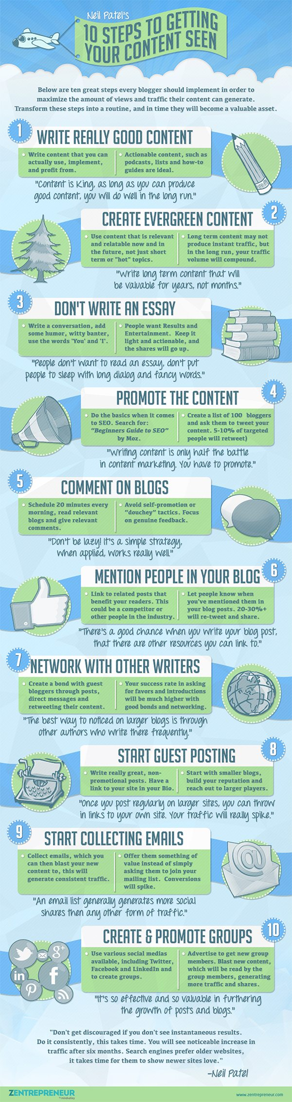 10 steps to improve your content visibility