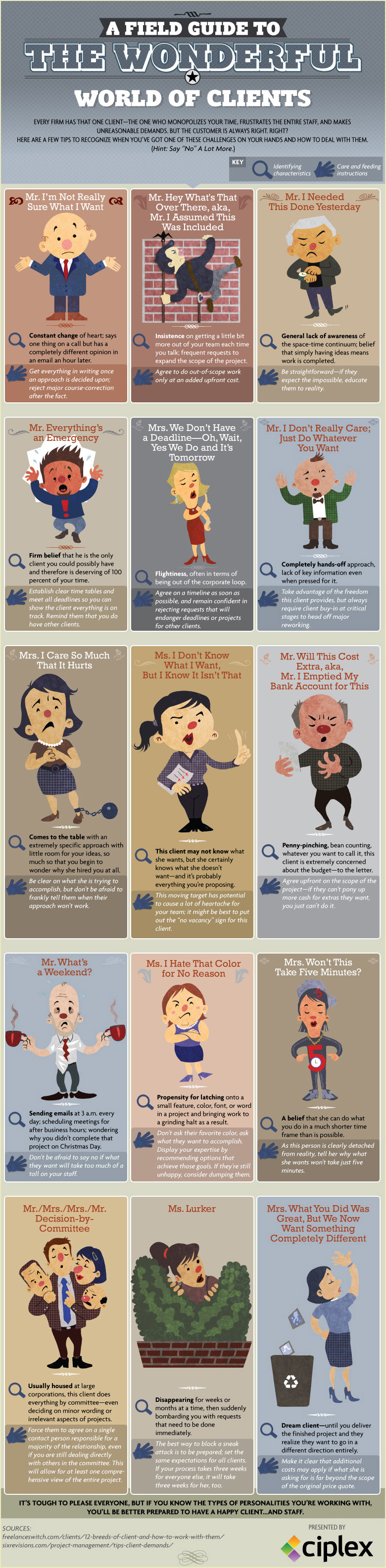 Top 15 Ways To Deal With Difficult Clients