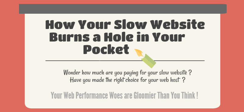 Guide: How A Slow Website Can Burn Your Business Funds