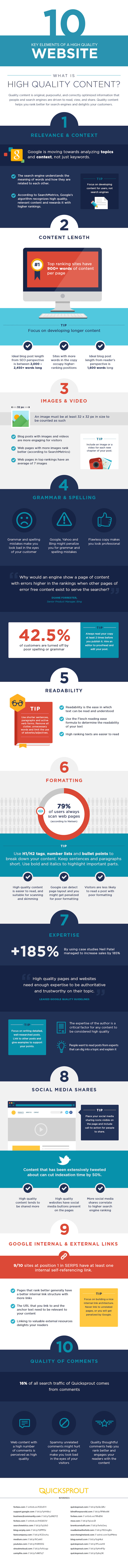 Guide: Top 10 Key Elements Of A High Quality Website