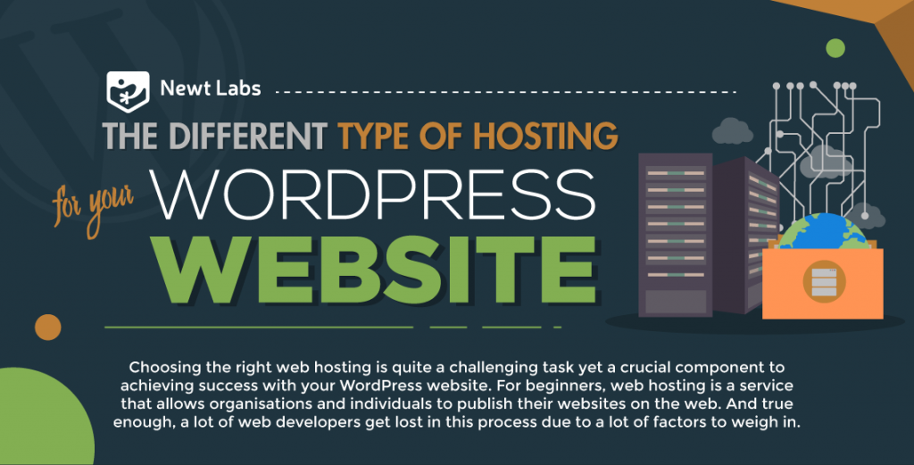 6 Different Types Of Plans For Your WordPress Website Hosting