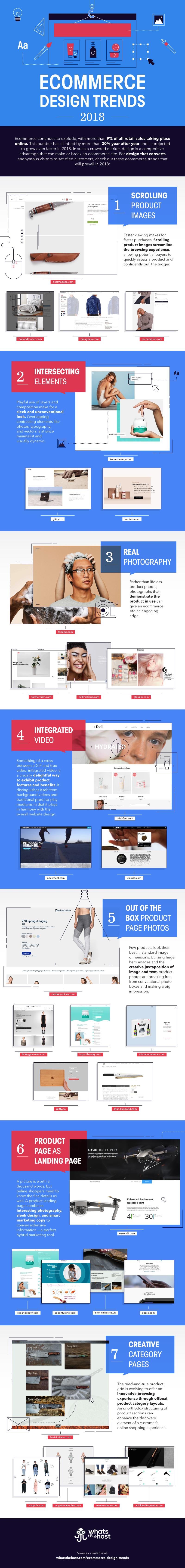 7 Ecommerce Web Design Trends For 2018