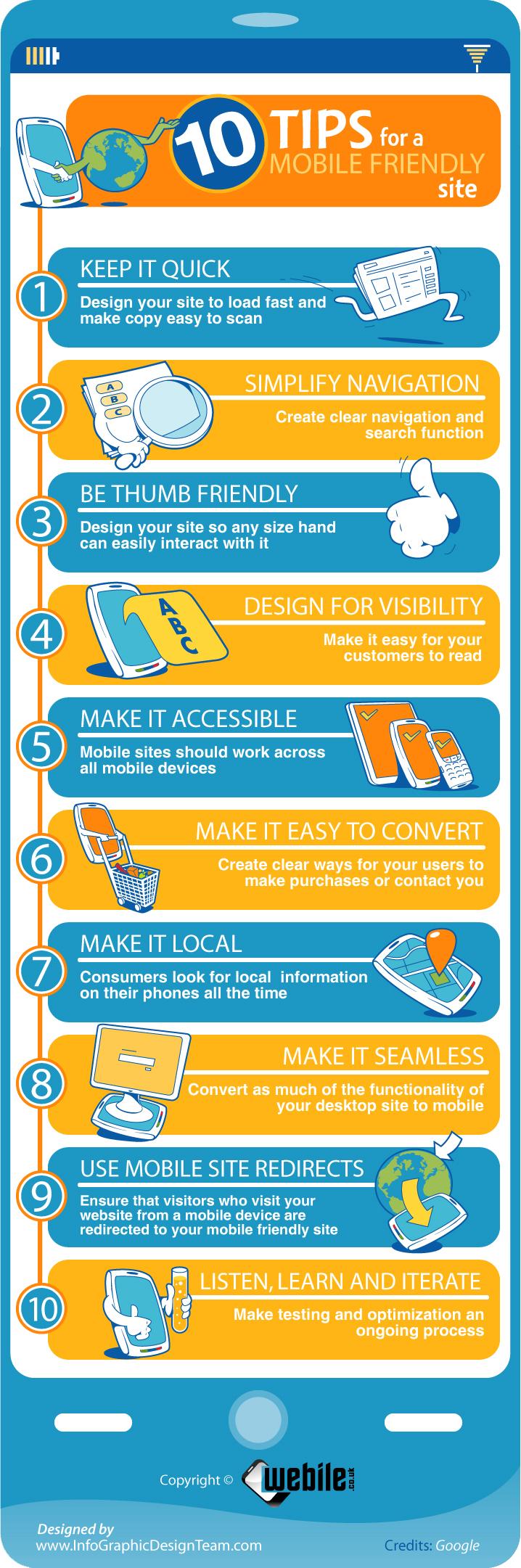 10 Mobile-Friendly Web Design Tips For Success