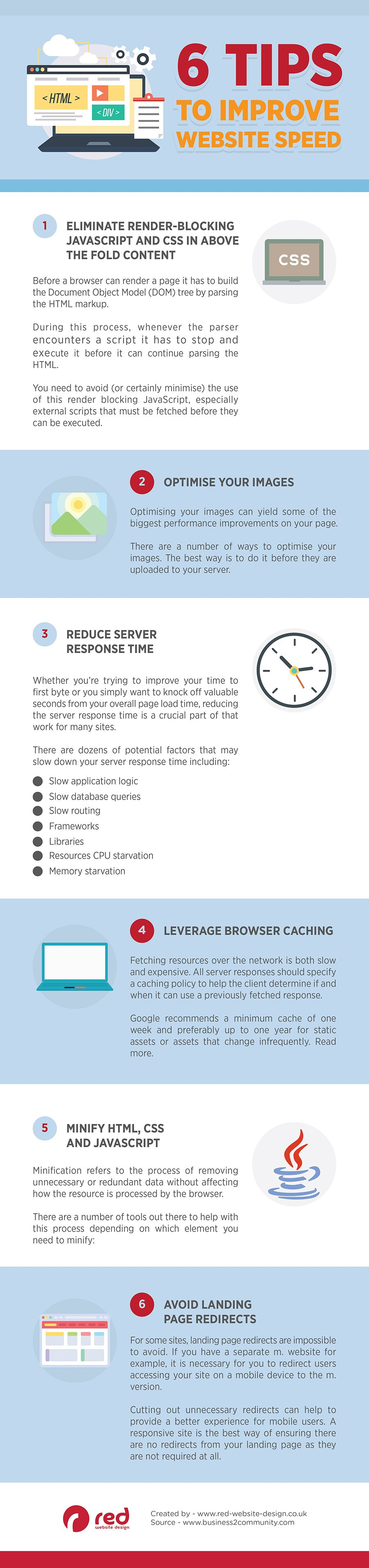 6 Tips To Reduce Your Webpage Speed Load Time
