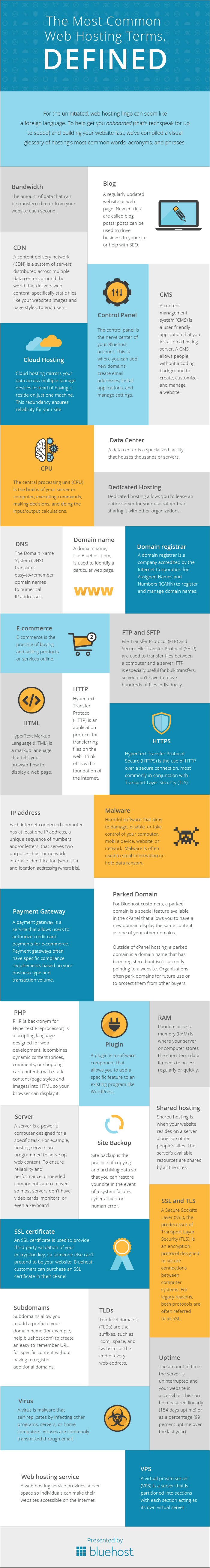 35 Most Common Web Hosting Terms You Need To Know