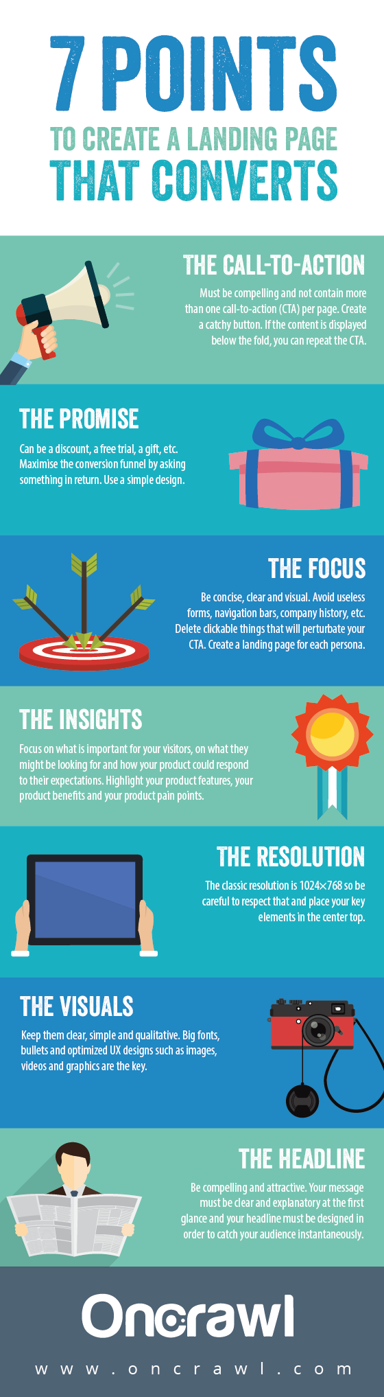 7 Key Points To Create A Perfect Landing Page That Converts