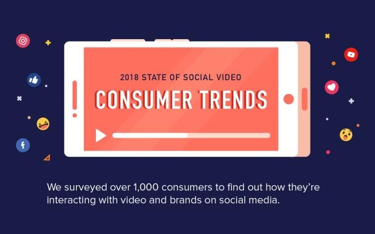 2018 Social Media Video Marketing Statistics You Need