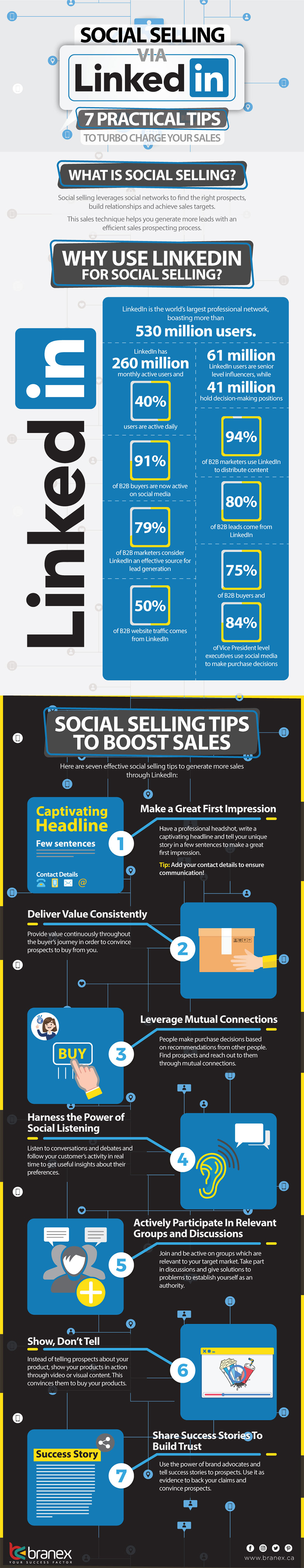 Top 7 Tips On LinkedIn Social Selling