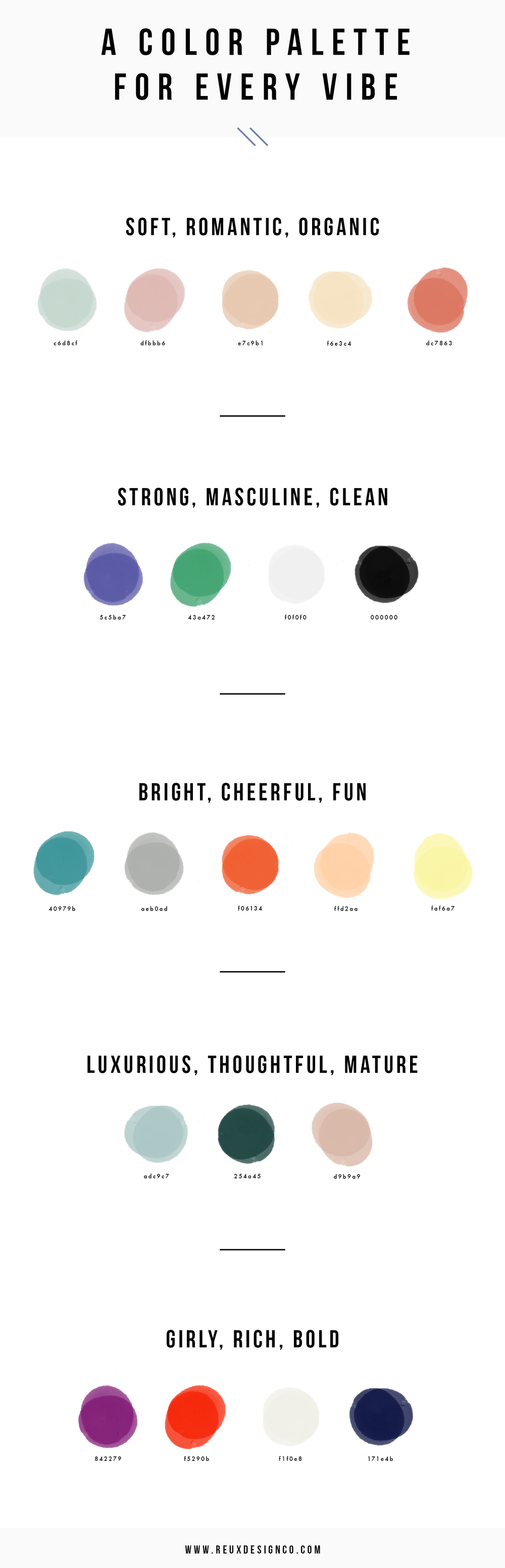 Guide To Colour Palettes To Help Define Your Brand