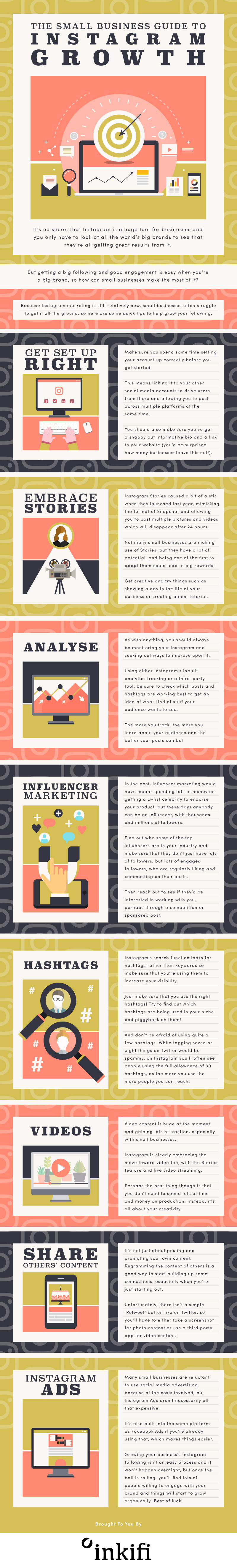 Guide To Business Instagram Marketing Success