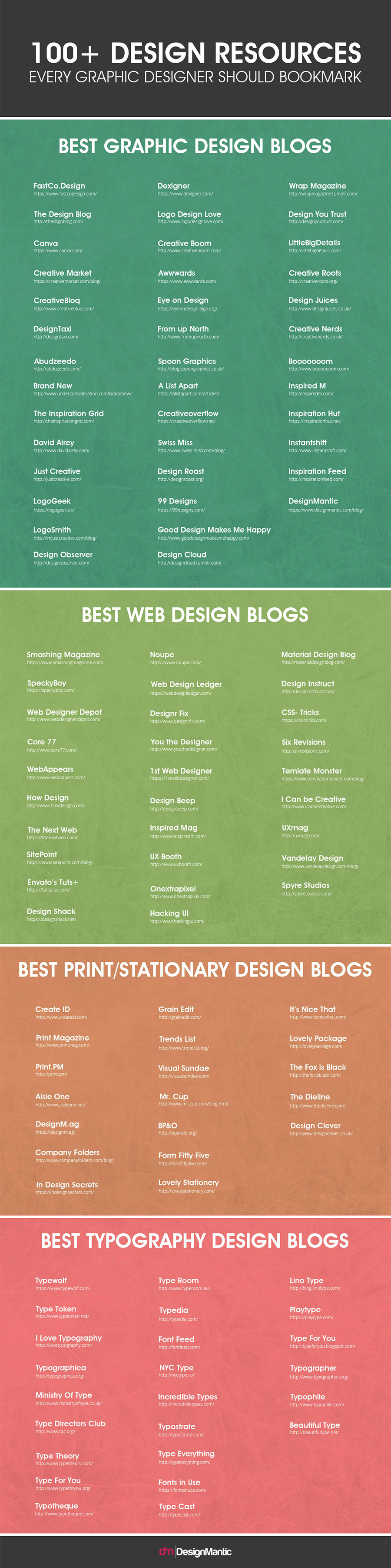 100+ Design Blogs You Should Follow For Design Inspiration