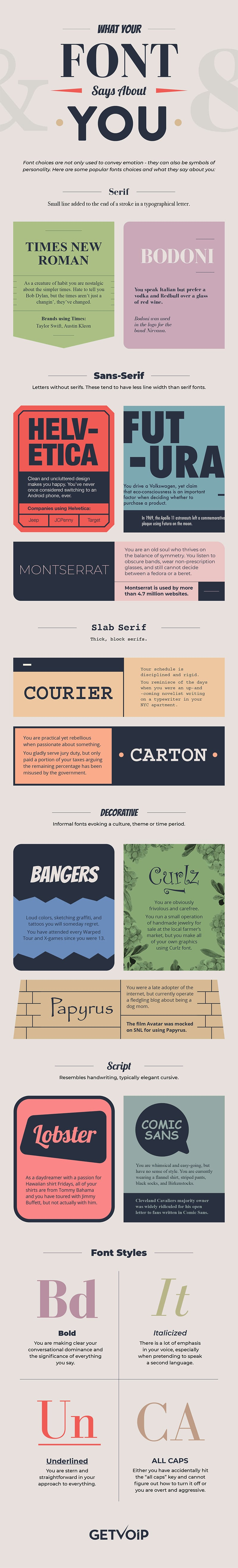 Guide To Font Selection