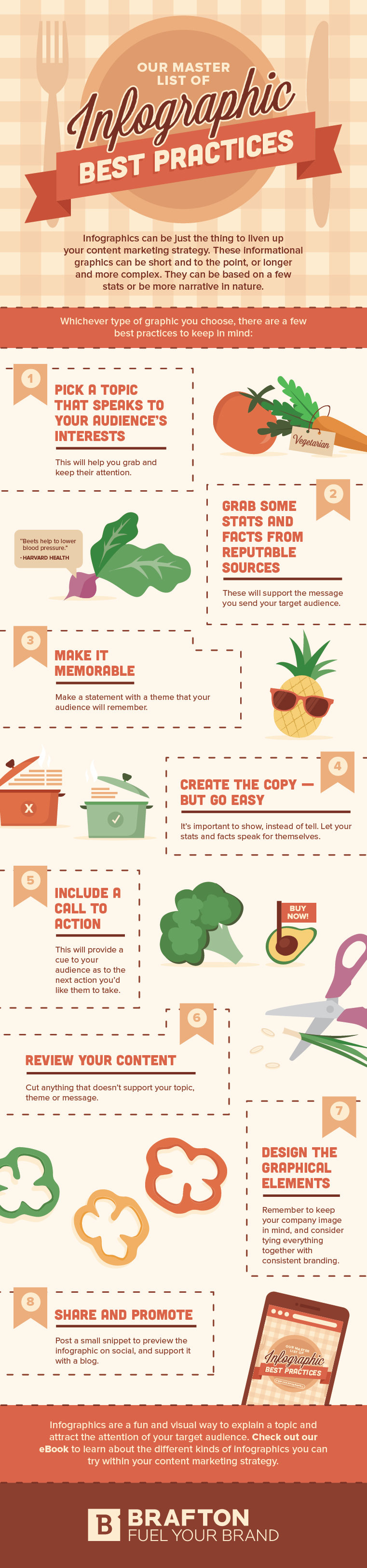 Best Website Infographics
