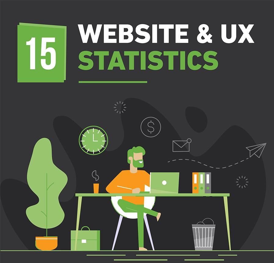 UX Statistics