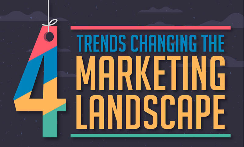 Ways Of Changing the Marketing Landscape