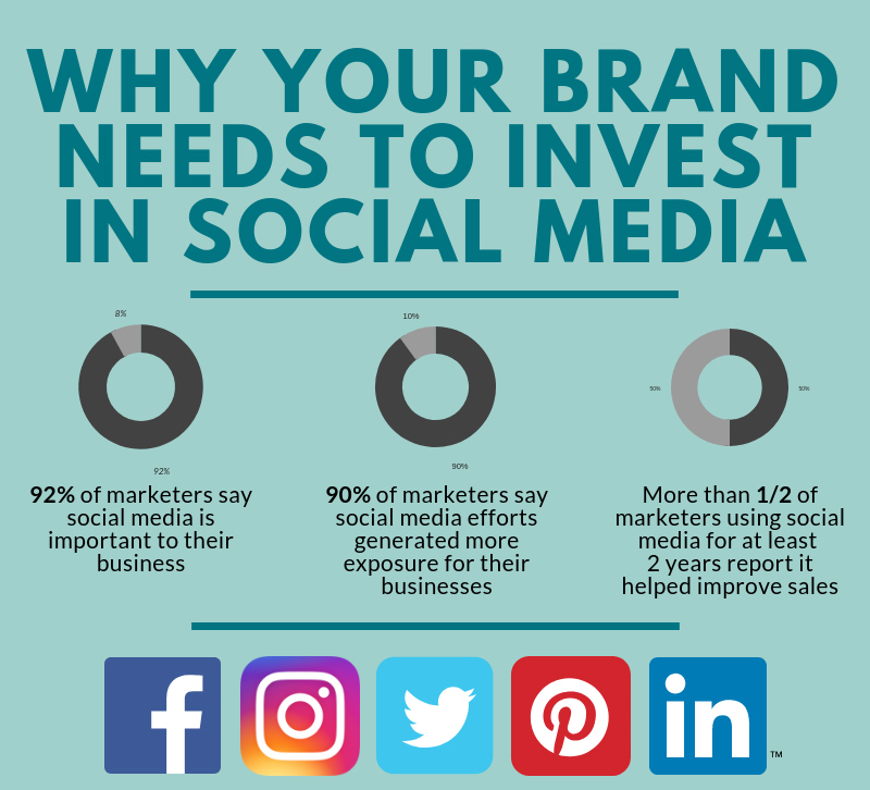 Social Media Benefits You Can't Afford to Ignore