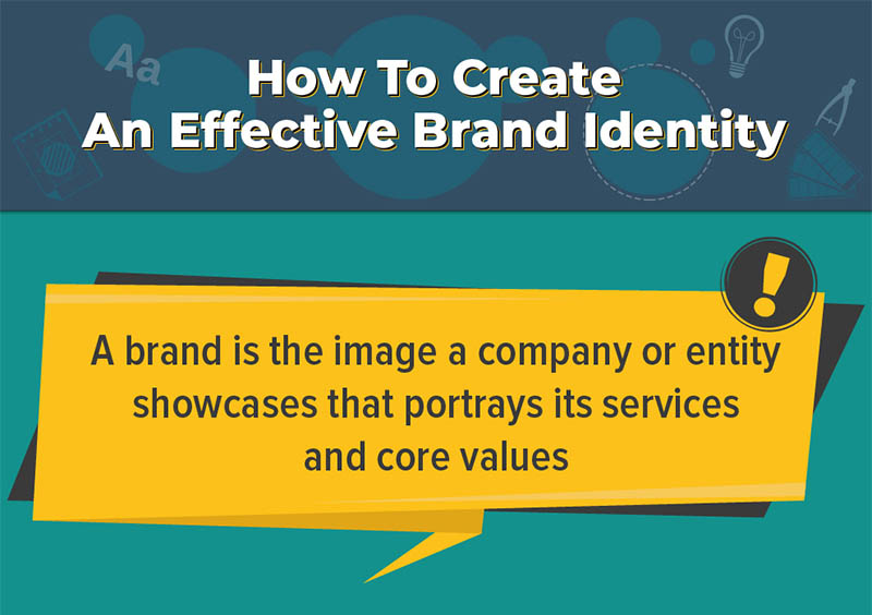 Branding: How to Create an Effective Brand Identity