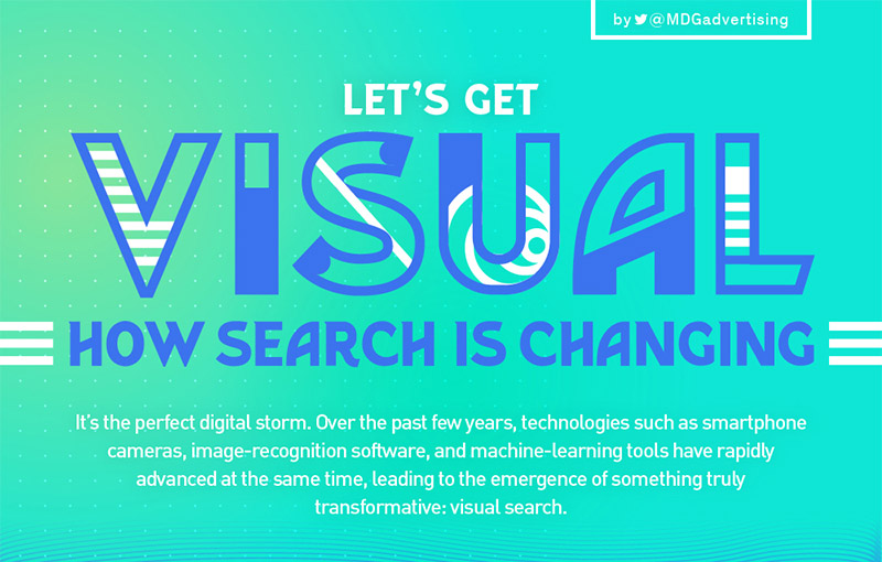 The Future of SEO: All About Visual Search