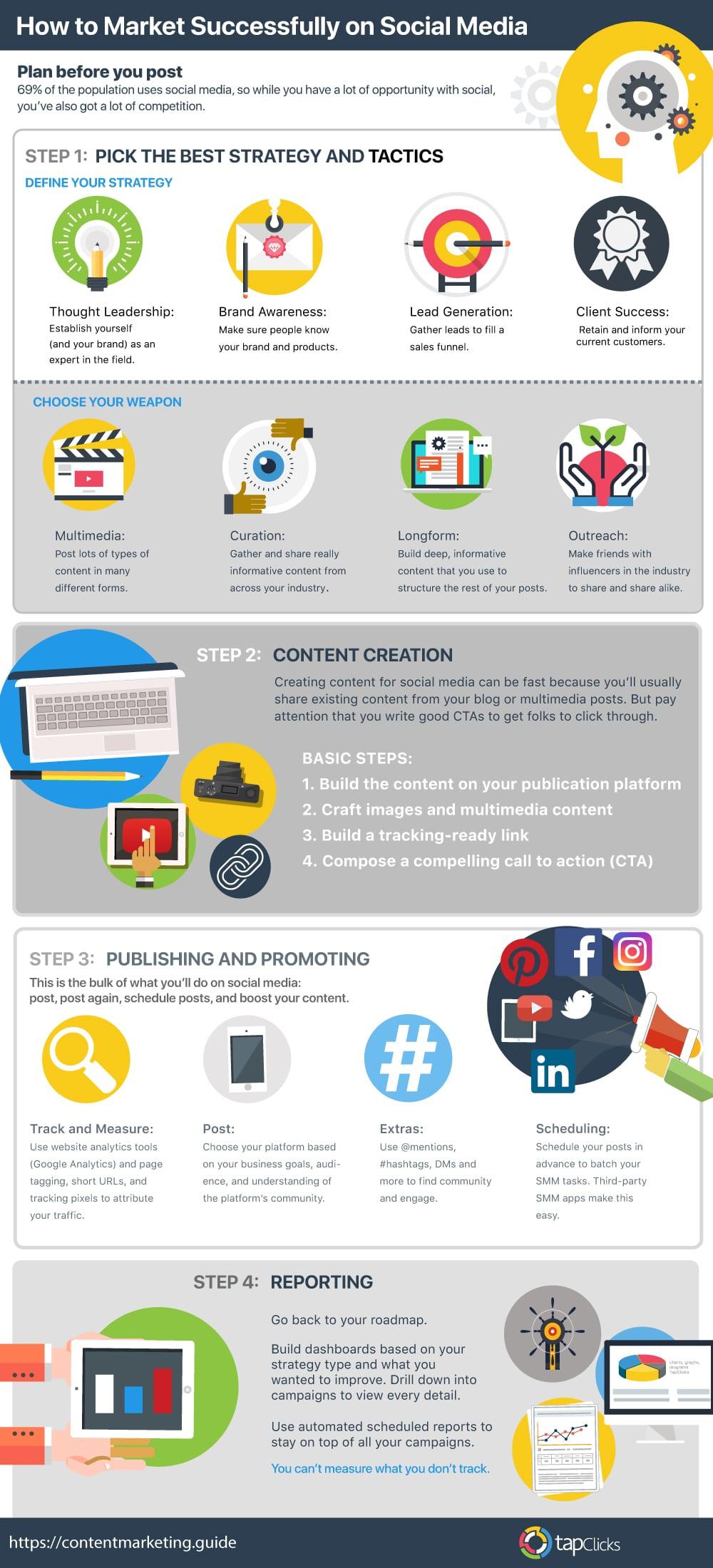 market on social media