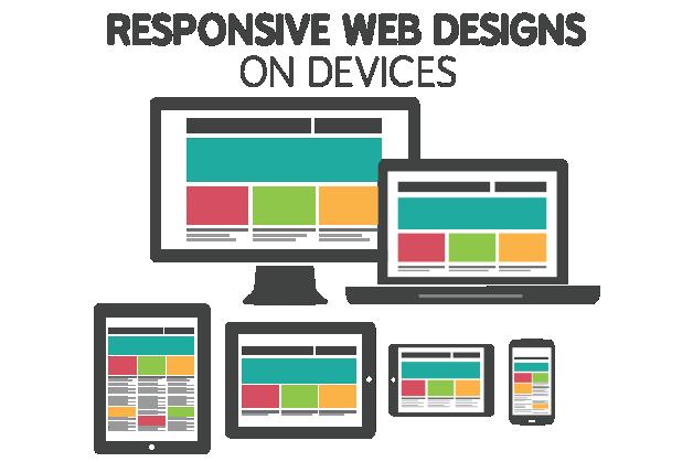 Responsive web devices