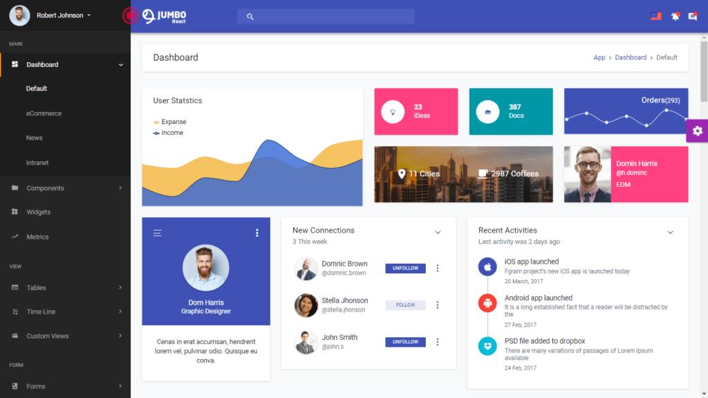 custom web apps development